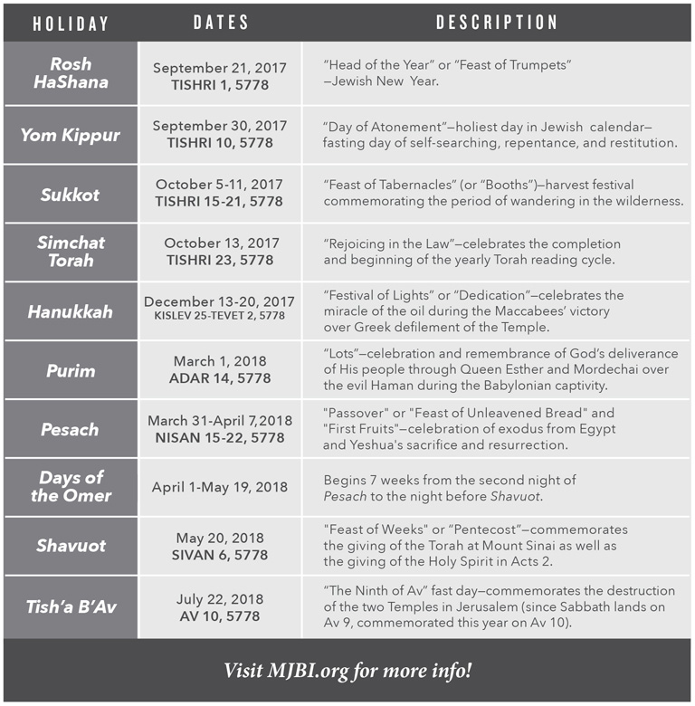 Torah Calendar.2017 Jewish Holiday Calendar Messianic Jewish Bible Institute