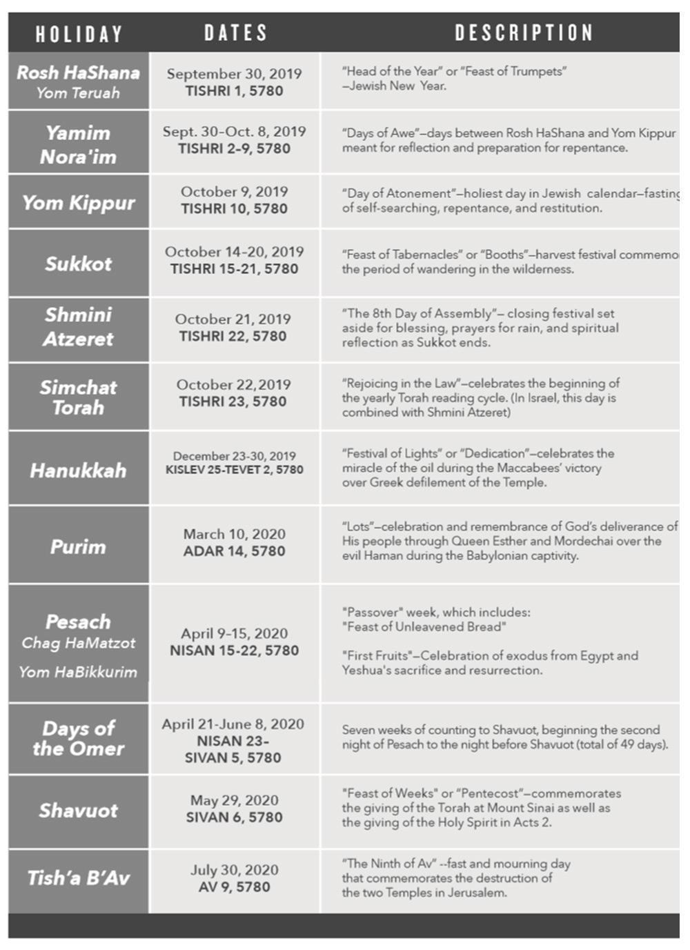 Torah Calendar.Jewish Holidays Calendar Messianic Jewish Bible Institute